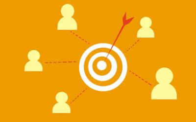 How do Buyer Personas Help with Lead Generation