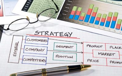 Marketing Plans and Busting the Marketing Myth