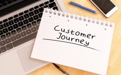 The Buyer's Journey and What It Means