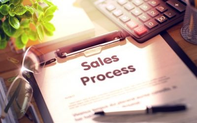 Defining Your Sales Process