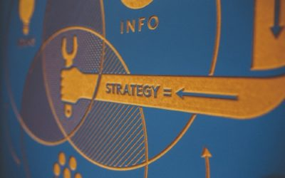 The Digital Marketing Strategy Pieces
